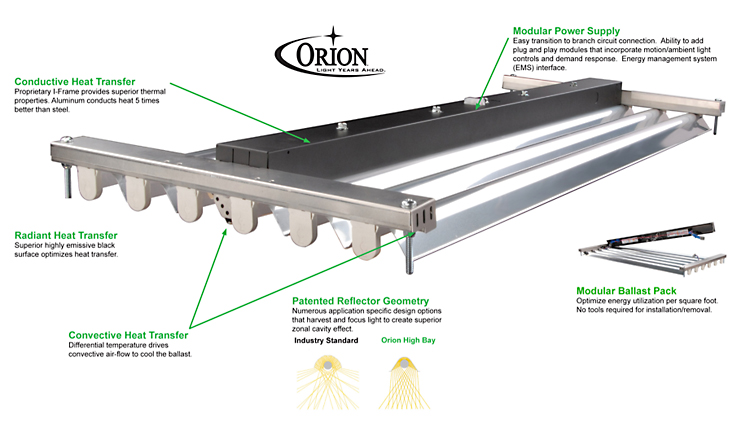 Orion lighting systems