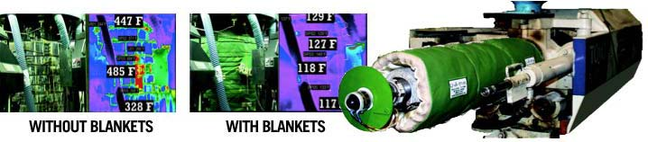 injection mold barrel blanket
