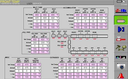 Control panel screen shot