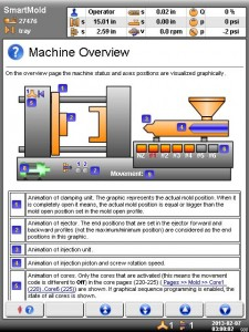 Ap Injection Mold Machine Controls Products Cpt